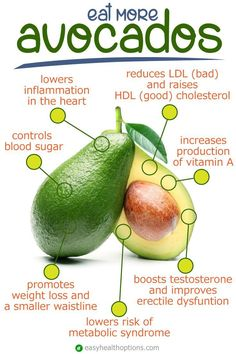 The health benefits of avocados - Easy Health Options® Avocados, high in fat and calories, can help you lose weight, improve your diet, reduce your sugar intake and help your cholesterol. Health And Nutrition, Health Fitness, Nutrition Classes, Health Quiz, Workout Fitness, Fitness Diet, Health Care, Avocado Health Benefits, Health Options