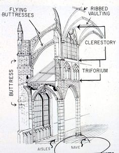 Flying Buttress Typical Of Gothic Architecture Washington