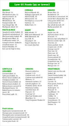 Low Glycemic Index Food Chart List – Looking for free diet tips? You've come… Low Glycemic Index Food Chart List – Looking for free diet tips? You've come to the correct place, sit back and watch this site for free diet… Low Gi Diet, Low Glycemic Index Foods, Low Glycemic Diet Plan, Eat Better, Banana Drinks, Banana Tea, Raw Banana, Banana Chips, Food Charts