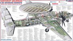 Northrop Grumman E-2D Advanced Hawkeye Cutaway