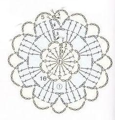 snowflake 345, Lindevrouwsweb: GRAFIEKEN VAN HAAKPATRONEN