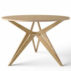 Round Table. Unto this Last