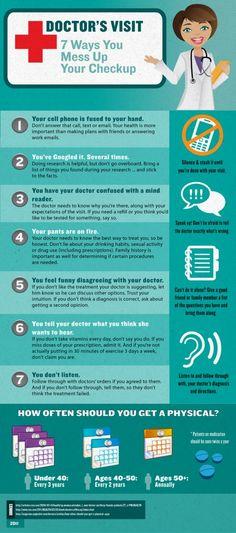 Doctors Office Etiquette Infographic