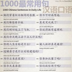 1000 Chinese Sentences In Daily Life - Part 19