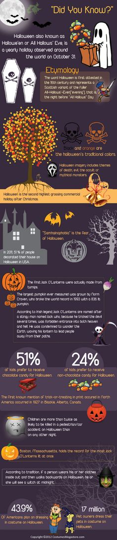 Halloween Festival- Origins and History | The Healthy Moms Magazine