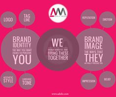 Adolic Media is a cutting edge marketing and design company – we offer services for both traditional and digital media. Whether it is graphic design, web development, research, #marketing strategy or branding or creative design.