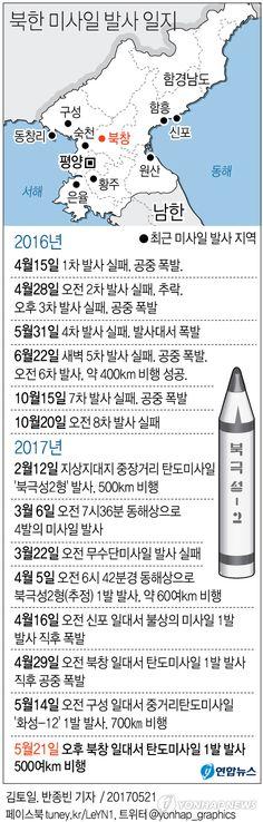 [그래픽] 북 평남 북창 일대서 탄도미사일 발사