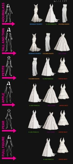 The Most Flattering Wedding Dress Cut for Every Body Shape!