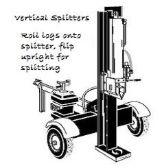 Vertical Log Splitter Plans, Build It Yourself 20, 25, 30