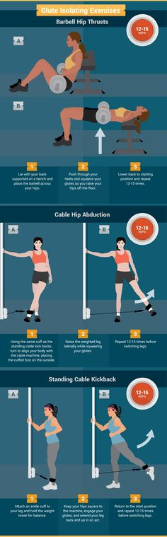 Glute Isolating Exercises - Guide to Getting Great Glutes