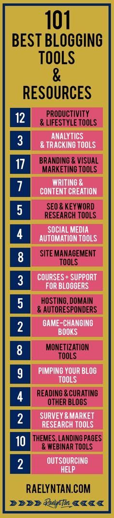 Here are the 101 BEST blogging tools that I love! << RaelynTan