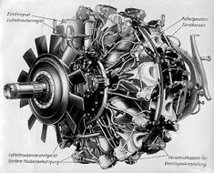 The german BMW 801 twin row radial engine formed the basis of the Focke Wulf design. This engine has the reputation as being among the better engine designs of WWII. Aircraft Engine, Ww2 Aircraft, Military Aircraft, Bmw Isetta, Luftwaffe, Cutaway, Bmw 801, Aviation Mechanic, Focke Wulf 190