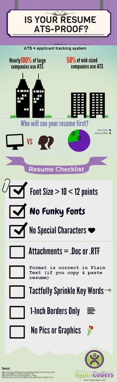 (How to Ensure Your Resume Gets Read By a Human [INFOGRAPHIC]) - http://betterhiring.com/how-to-ensure-your-resume-gets-read-by-a-human-infographic/ - This infographic by CyberCoders gives you the top tips to make sure your resume doesn't get rejected by an ATS and actually read by a human. It's very important in these modern times! Takeaways: 72% of the time an ATS (Applicant Tracking System) will see your resume before a human. Make sure you ...