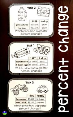 """Students find percent change between """"then and now"""" costs of 2 items listed on each card. They then compare the percent increases to determine which item's cost increased the most over the years. Students compare prices of food, cars, homes, salaries and other items from what they cost in past decades to what they cost today. Prices are historically accurate, which brings up good discussion about inflation and the cost of living. Teaching 6th Grade, 7th Grade Math, Sixth Grade, Teaching Tips, Teaching Math, Maths, Math Activities, Teaching Resources, Consumer Math"""