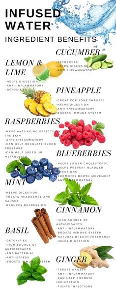 infused water recipes Our BPA Free Eco-Friendly Fruit Infusion Water Bottle is a hit amongst athletes, health-conscience urban dwellers, and those who want fruit infused water on Infused Water Recipes, Fruit Infused Water, Infused Water Bottle, Infused Waters, Infused Water Benefits, Fruit In Water Recipes, Orange Detox Water Recipes, Water With Fruit, Water Infusion Recipes