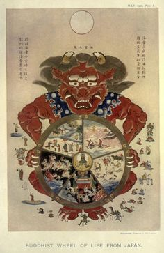 Buddhist Wheel of Life from Japan.