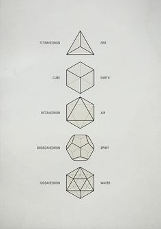 Sacred Geometry and elements 1 by Michæl Paukner, via Flickr