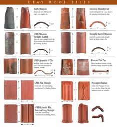 Types Of Roof Tiles Clay Home Decor Floor Images Tile Flooring Styles Designs Mexican Prices Design In Kerala R Roof Tiles Clay Roof Tiles White Stucco House