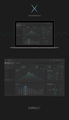 Dark admin dashboard for web site statistics.