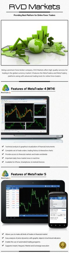 RVD Markets: Providing Best Platform for Online Forex Traders Infographic