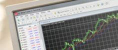 Meta Trader 4 platform with IG - CFD trading on Forex.