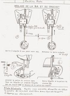 machineacoudrenotice: Dessins prise de boucle, page 2