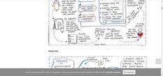 Jak napisać? Przegląd form wypowiedzi pisemnej – Od słowa do słowa Bullet Journal, School