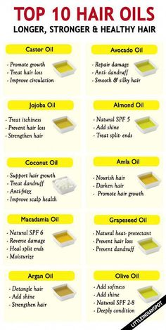 Top 10 Hair Oils for longer, stronger and healthy hair - LITTLE INDIAN SPOT Use oils to grow longer, stronger and healthy hair. These natural oils will add shine and softness to your hair as well as nourish the scalp helping to reduce dry,… Natural Hair Care Tips, Natural Hair Growth, Natural Hair Styles, Natural Oils For Hair, Castor Oil For Hair Growth, Long Natural Hair, Healthy Hair Tips, Healthy Hair Growth, Healthy Hair Remedies