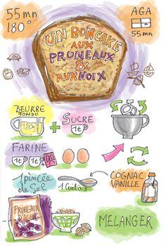 Tambouille» cake aux noix