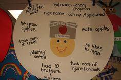 Mrs. Lee's Kindergarten: Apples