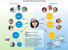 persona_ecosystem_2.jpg 475×355 pixels