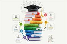 Books Step Education Infographics. by Graphixmania on Creative Market