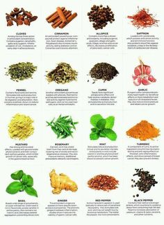 Love, love, love using spices!