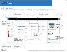 OneDrive Quick Start Guide