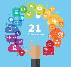 Ψηφιακή ικανότητα: η ζωτικής σημασίας δεξιότητα του 21ου αιώνα για εκπαιδευτικούς και μαθητές