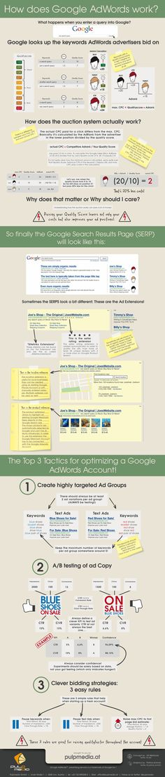 This Infographic is explaining how Google AdWords really works! While explaining the auction system it also gives hints and tactics for how to improve