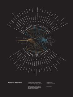 Typefaces of the World #infographics