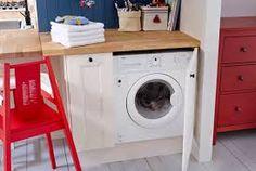Afbeeldingsresultaat voor lekbak wasmachine electrolux