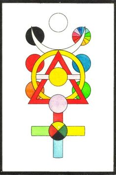 Tree of Life superimposed on familiar occult symbols. They are all related.