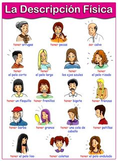 Spanish vocabulary: physical descriptions. #TeachingSpanish #Spanishlearning http://me-encanta-escribir.blogspot.fr/search/label/descripci%C3%B3n: