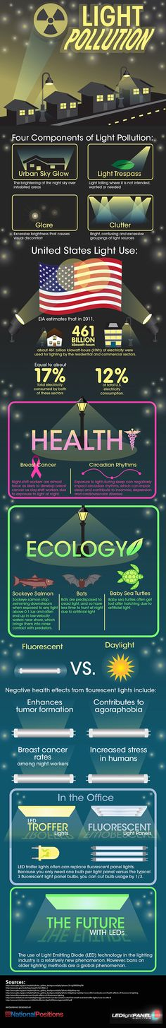 Light Pollution [INFOGRAPHIC] #light #pollution