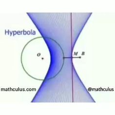 Limits Calculus, Professor, Geometry Activities, Precalculus, Math Formulas, Science Videos, Trigonometry, Math Problems, Educational Websites
