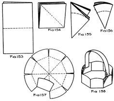 Aprender Brincando: Cesta de Páscoa de prato de papel com molde