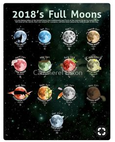 Full Moons of 2018!