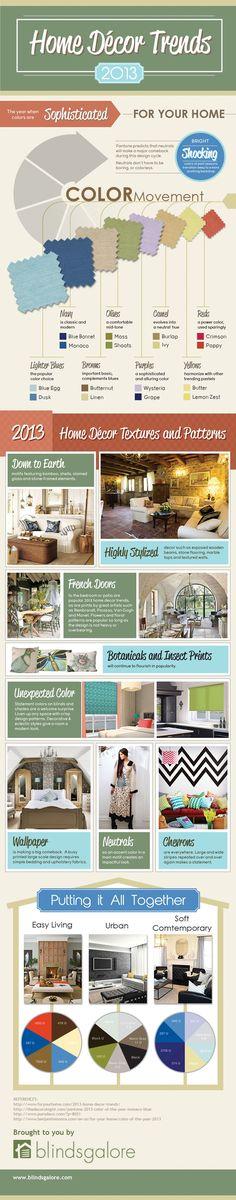 Home Decor Trends for 2013 - Le tendenze 2013 per il decoro della casa