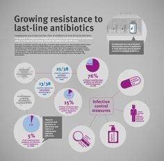 Carbapenem-resistant Enterobacteriaceae (CPE) and infection control measures in EU countries