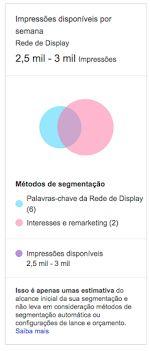 Configurações de segmentação na Rede de Display - Ajuda do AdWords