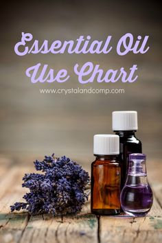 Let me tell you, essential oils are changing our home. We've been using them since May of last year and while we were a pretty healthy family already, we've just continued to become a m…