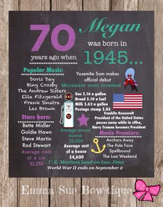 1945: 70th Personalized Birthday by EmmaSueBowtique