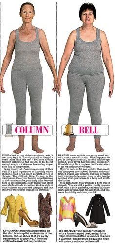 """Last night I switched on the TV ½ way through the programme """"Trinny and Susannah Undress the Nation"""". Their theory is that you should dress for your shape and not your size. Their goalwas to educa…"""